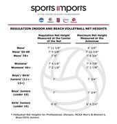 Quick Reference Volleyball Net Height Chart By Sports Imports Volleyball Net Volleyball Net Height Coaching Volleyball