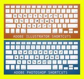 Illustrator Shortcuts  Adobe Photoshop & Adobe Illustrator Keyboard Shortcuts