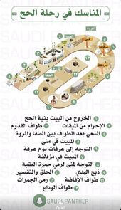Pin By Gigi Elshikh On Informations معلومات Islam Facts Learn Islam Islam For Kids