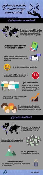 Cómo se percibe la comunicación empresarial # infografía @andresmacariog – com …   – ideas de diseño