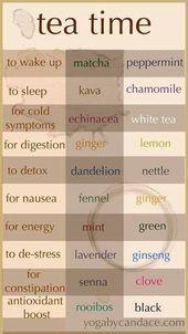 A Guide to Tea — YOGABYCANDACE 1