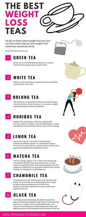 8 Of The Best Weight Loss Teas For Losing Weight – Healthy Wealthy Vida
