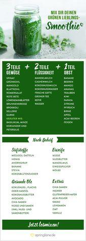 Der Smoothie-Guide, der alle Ihre Fragen beantwortet   – Healthy Food – besser Leben