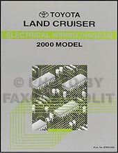 2000 Toyota Land Cruiser Wiring Diagram Manual Original Land Cruiser Toyota Land Cruiser Cruisers