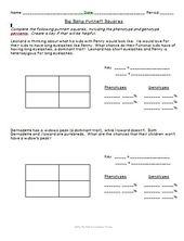 Monster Punnett Square Worksheet Answer Key - Thekidsworksheet