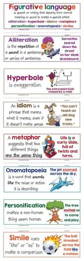 FREE Printable Figurative Language Anchor Chart Illustrated Posters – Homeschool Giveaways