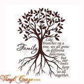 Household Like branches on a tree, all of us develop in numerous instructions, however our roots… – Saying Quote – Vinyl Wall Artwork Decal Present (revised)