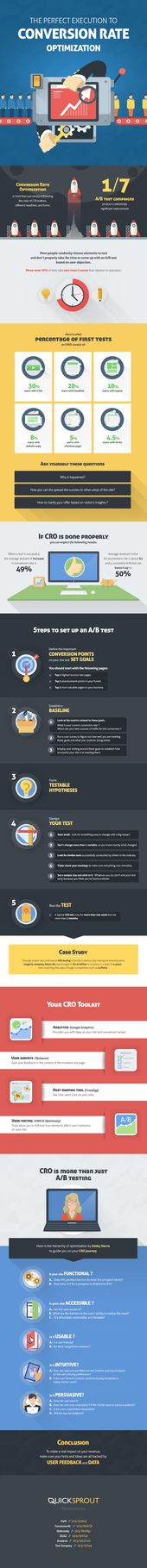 The Science Of Improving Conversion Rate Optimization – #infographic