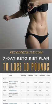 Keto-Diät-Plan für Anfänger Weight Loss #KetogenicDietAndWeightLoss