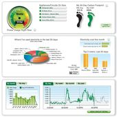 Emonitor Total Home Energy Management System Envirogadget Energy Management Energy Carbon Footprint