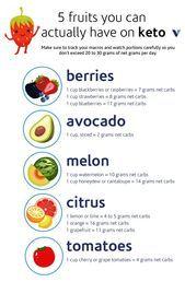 frutas ceto que puedes tener