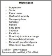 This describes me perfectly. I definitely had the middle child syndrome. Not onl
