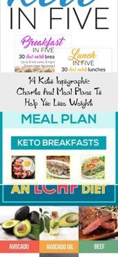 14 Keto Infographic Charts And Meal Plans To Help You Lose Weight – Best