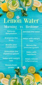 Drinking Lemon Water: Morning vs Bedtime - Gulf Coast Wellness 1