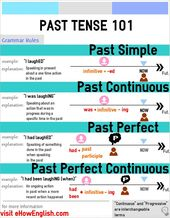 Previous Tense 101 – Grammar Guidelines