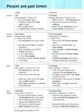 Pin De Roberto Villegas En 日本語 Japanese Language Japanese Language Learning Y Japanese Words