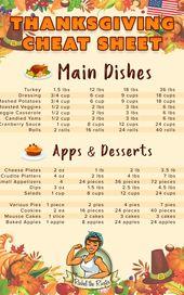 Planning Thanksgiving Cheat Sheet
