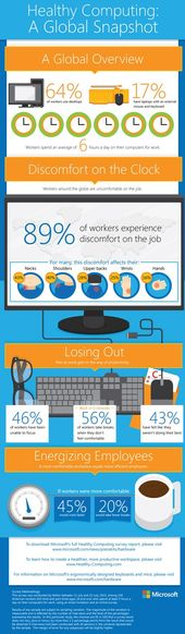 Healthy Computing tips: Microsoft Global Infographic – being comfortable while y…