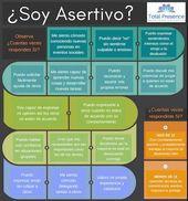 12 Ejemplos de Vicios y Asertividad en la Comunicación | Total Presence #Trabaj…