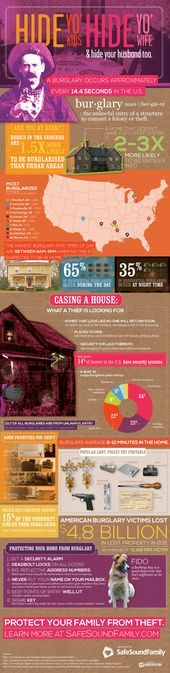 Home Burglary Infographic Home Security Tips Best Home Security System Security Tips