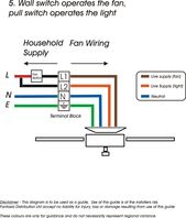 Leviton Wiring Diagram Inspirational In 2020 Ceiling Fan Switch Ceiling Fan Wiring Light Switch Wiring