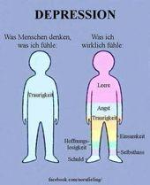 Depressionen mit Botenstoffen natürlich heilen