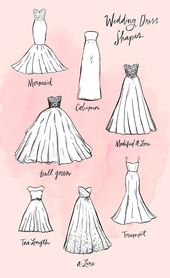 All the things You Ever Wished to Know About Marriage ceremony Gown Silhouettes
