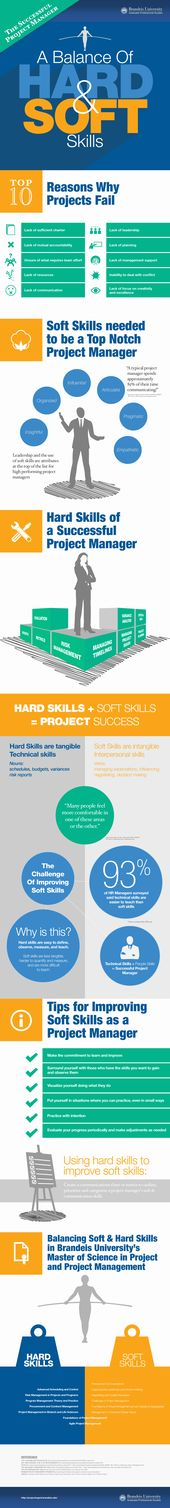 Successful project management balances hard and soft skills - what are soft skills