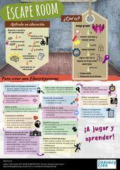 Escape room en infografía. ¡Descárgala!