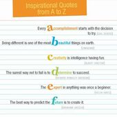 training quotes inspirational for academics | Inspirational Quotes For Particular Training College students – Training