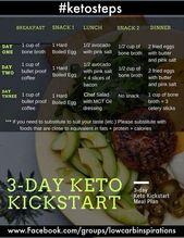 3 Day Keto Kickstart Meal Plan to Lose Weight