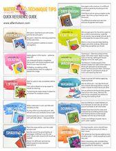 Aquarelltechnik Tipps Infografik Typepad