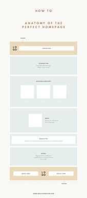 Anatomy Of The Perfect Homepage