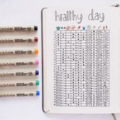 100+ Bullet Journal Page Ideas To Organize Your Li…