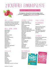Zuckerfreie Einkaufsliste {PDF-Datei zum Ausdrucken} – Projekt: Gesund leben | Clean Eating, …