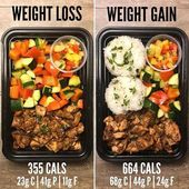 Have you ever found this in the past? Weight Loss Results