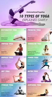 10 Types of Yoga – Chose One That Fits Your Need – UrBestSelf | 6-Minute Diary
