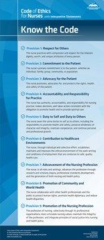 Know The Code Poster Nursing Code Of Ethics Code Of Ethics Coding