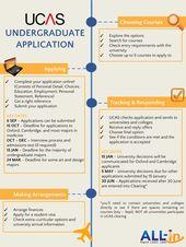 Making use of for college | UCAS | College | Scholar Finance | Scholar | UCAS a…