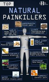 Top 10 Natural Painkillers #Health #Wellness