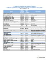 004 Bank Statement Template Of Account Frightening Ideas Pdf With Credit Card St…