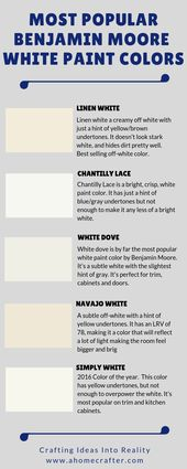 Popular Benjamin Moore White Paint Colors