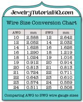 Wire gauge conversion chart wires gauge maps charts wire gauge conversion chart wires gauge maps charts illustrations and models pinterest gauges chart and tutorials keyboard keysfo Image collections