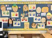 Alles über mich – Theme   Vorschulideen-2   Pinterest – board for kids