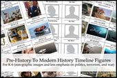 Free timeline card figures – prehistory to fashionable historical past. Notice: secular