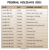 List Of Us Federal Holidays 2021 United States Of America Observed Holiday List In 2021 In 2020 Federal Holiday New Year Wishes Holiday