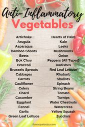Your Full Anti-Inflammatory Meals Checklist {Cheat Sheets}