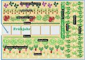 10 Tipps für die Gartenarbeit im Gewächshaus #Gartenlandschaftsbau Diese Erweiterung …   – veganerinleben