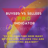 Buyers And Sellers Indicator Forex Fx Trading System Strategy