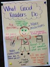 We're in Love With These 23 Implausible 2nd Grade Anchor Charts